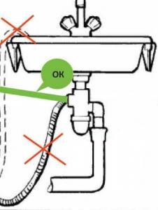 Подключение дренажной трубки